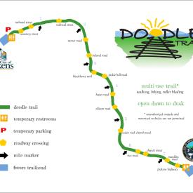 The Doodle Trail map.